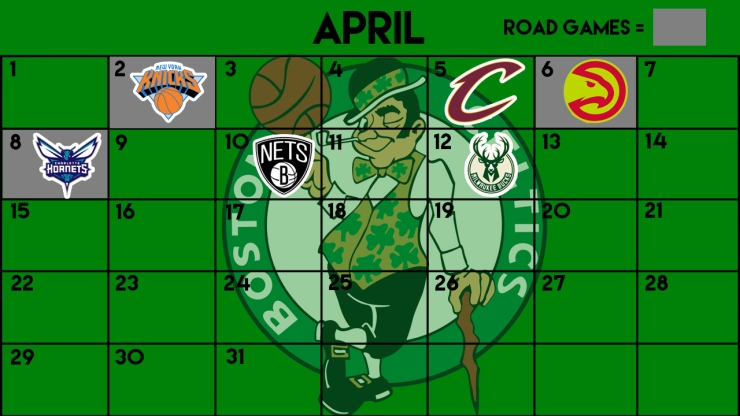 Celtics april